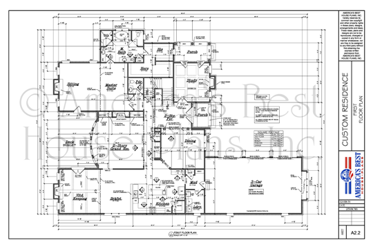 Custom House Plans each custom home plan can be modified on the exterior and interior to suit your familys needs and budget Americas Best House Plans Wwwhouseplansnet